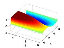 Parallel Spectral Numerical Methods/Examples in Matlab - Wikibooks