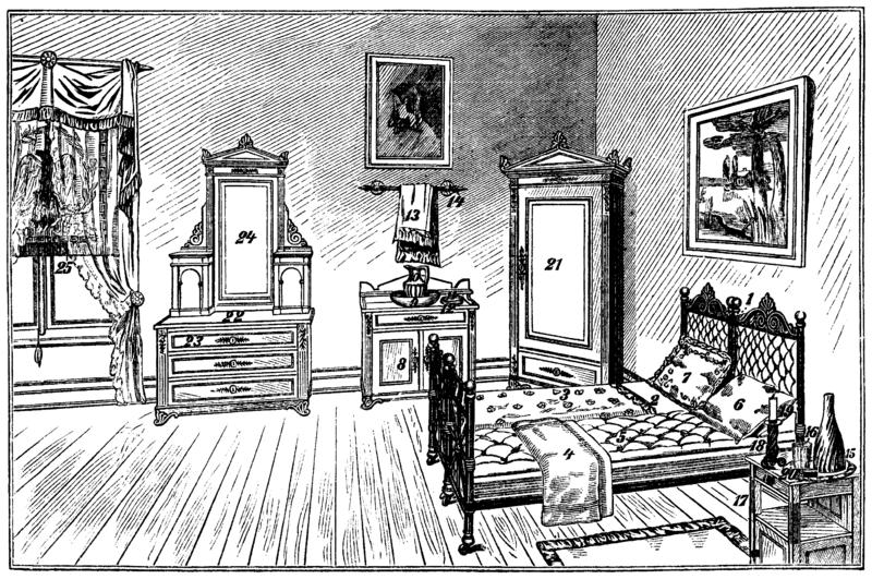 appendixvisual dictionarybedroom wiktionary. Black Bedroom Furniture Sets. Home Design Ideas