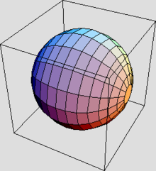 Game Creation with XNA/Mathematics Physics/Collision