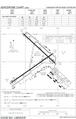 CFB Goose Bay aero chart.png