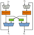 CORDIC base circuits.PNG