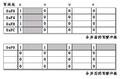 CPU缓存 06 写合并.png