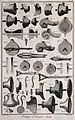 Components and products of pewter manufacture. Etching by Bé Wellcome V0023621ER.jpg