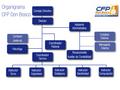 Cronograma CFP Don Bosco.png
