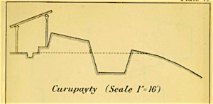 George Thompson (engineer) - Profile of the trench at Curupayty, designed by Thompson.  (Sketch by George Thompson.)