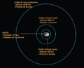 Dawn's-science-orbits-around Vesta-fr.png