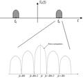 Densitat espectral QPSK.PNG