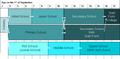 Diagram of UK School System 2.PNG