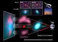"""Diagram on """"Gravitational Lensing"""".jpg"""