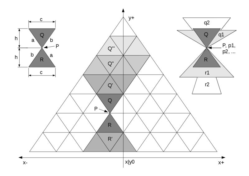 File:Diagramm moderne hierarchische Sozialstruktur, Creative Commons Attribution ShareAlike 4.0, von Martin Eller.png