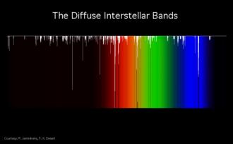 Diffuse interstellar bands - Relative strengths of observed diffuse interstellar bands