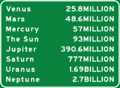 Distance Of Planets From Earth In Miles.png