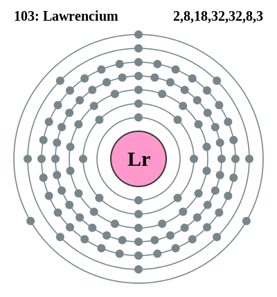 Electron shell 103 Lawrencium.svg