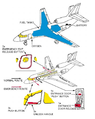 Falcon 900 Handling instructions USAF.png