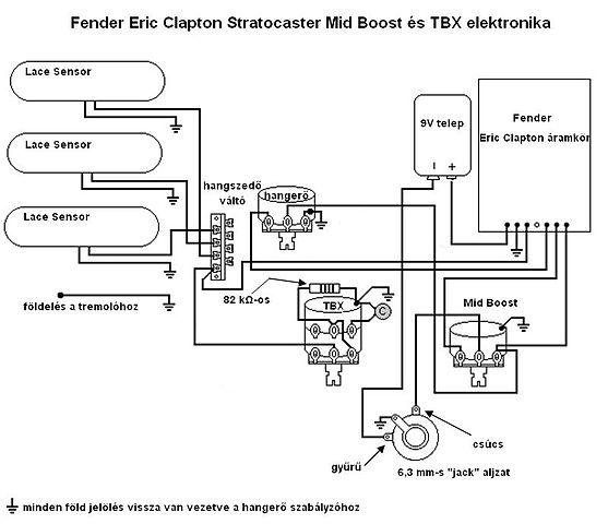 Fender Stratocaster Tbx Wiring Diagram