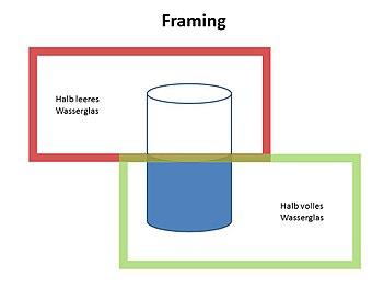 Framing Sozialwissenschaften Wikiwand
