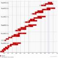 FreeBSD-TimeLine.png