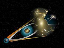 Graitational lensing diagram - Wikipedia