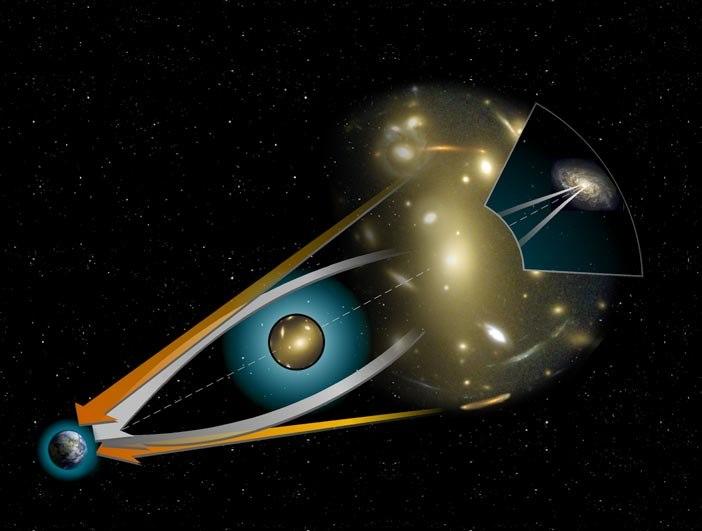 Gravitational lens-full