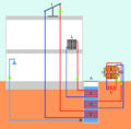 Heat pump system on rainwater pit.png