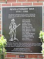 Historical plaque (Billerica, Massachusetts) - DSC00051.jpg