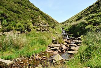 Hope Valley, Derbyshire - Hope Valley, Derbyshire