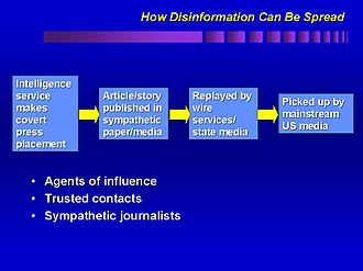Disinformation - How Disinformation Can Be Spread, explanation by U.S. Defense Department (2001)