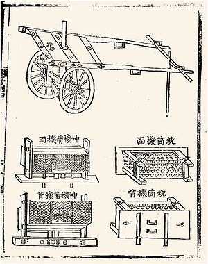 History of rockets - A hwacha manual from the 16th century