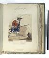Infanteria ligera. Fusileros de Cataluña. (Años de 1718 á 1750) (NYPL b14896507-87525).tiff