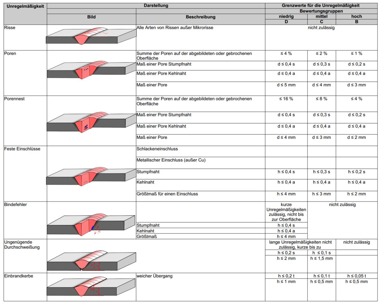 iso 90001 version 2008 pdf