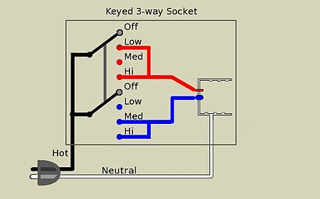 A keyed 3-way socket has two terminals  sc 1 st  Wikipedia : lamp wiring diagram - yogabreezes.com