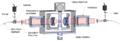 Kugelinterferometer DE.png