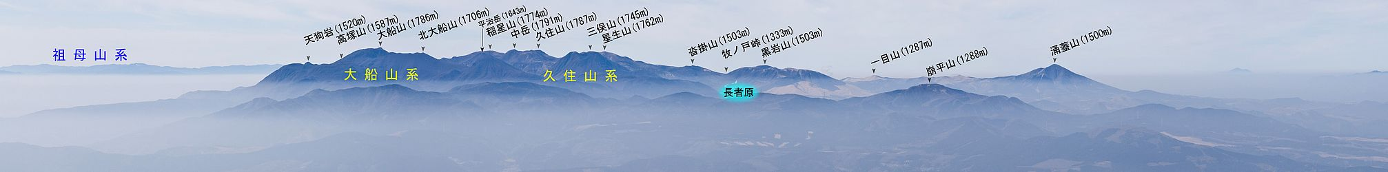 Kuju Mountains from Mt.Yufudake 01-2.jpg