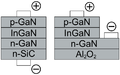 LED 5types -10(InGaN).PNG