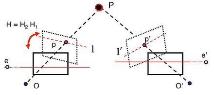 Image rectification - Wikipedia