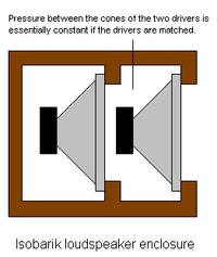 linn isobarik wikipedia rv ac wiring plan 1950s home wiring plan #9