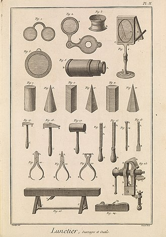 Optician - Plate illustrating opticians' tools and the products of their work, including spectacles and a spyglass