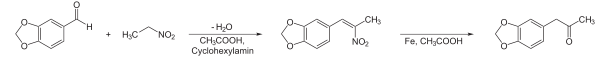 MDMA Synthese 1.svg