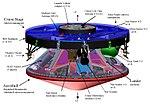 MER cruise stage diagram.jpg