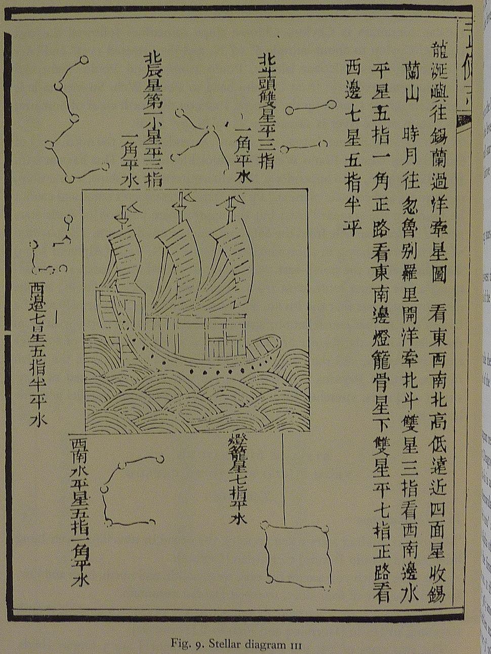 Mao Kun Map - stellar diagram 3 - P1100092