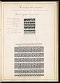 Master Weaver's Thesis Book, Systeme de la Mecanique a la Jacquard, 1848 (CH 18556803-127).jpg