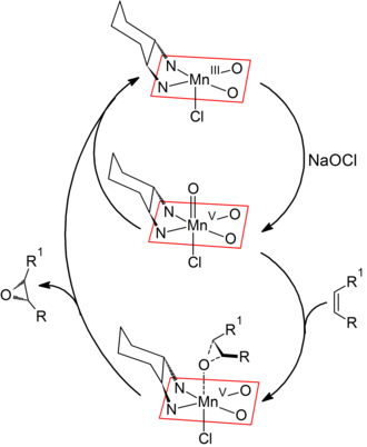 Jacobsen epoxidation - Image: Mechanism of the Jacobsen catalytic enantioselective epoxidation