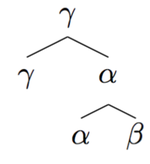 Minimalist Syntax Tree 1.png