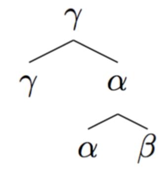 Minimalist program - Image: Minimalist Syntax Tree 1