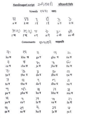 Nandinagari - A chart showing Nandinagari script
