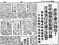 News reports of clashes between the police and marshals in central Taiwan 1946.jpg