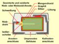 Niob-Nioboxid-SMD-Chip.png