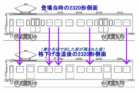 小田急2300形電車Forgot Password