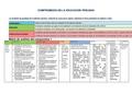 Ocho compromisos en la educacion peruana.pdf