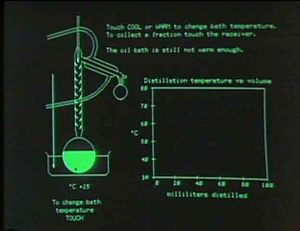 PLATO (computer system) - PLATO running a simulation of fractional distillation